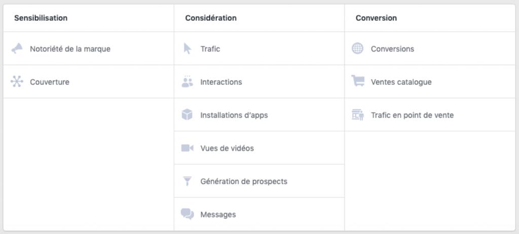 Objectifs ADS Facebook