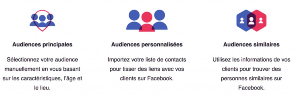 Audiences-FB